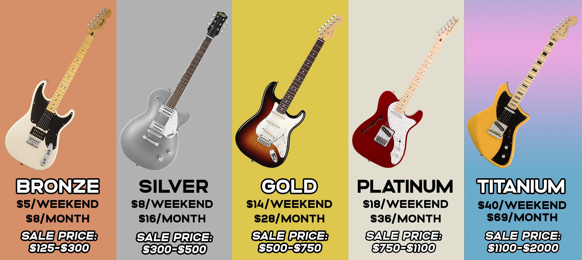 Guitar Levels